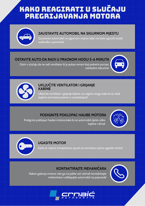 Infografika - što učiniti u slučaju pregrijavanja motora